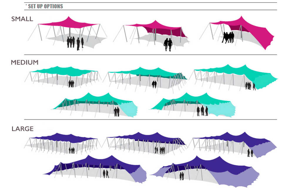 Bedouin Stretch Tents Sizing Guide